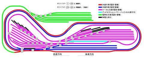 20151107経路図