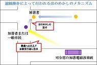 20151110_記事2