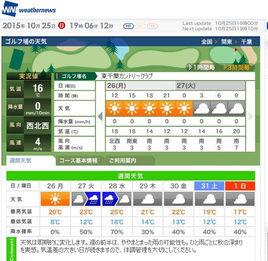 東千葉天気3