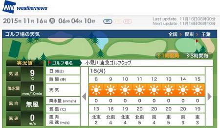 小見川東急天気
