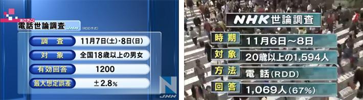 20151110JNN-NHK世論調査