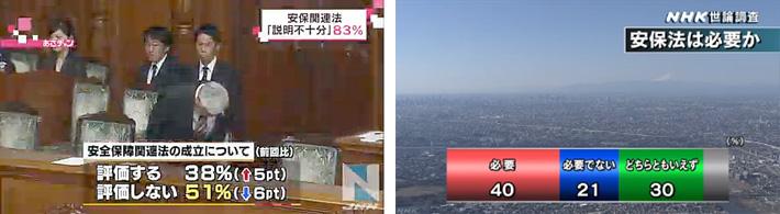20151110JNN-NHK世論調査-安保