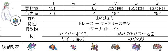 【ステ】メガサーナイト
