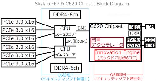 C620BDGWINNOVATIONENGINENVMEDMI.png