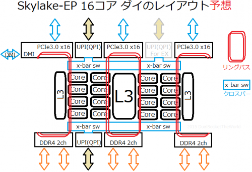 SKYLK-EP-16DIL2.png