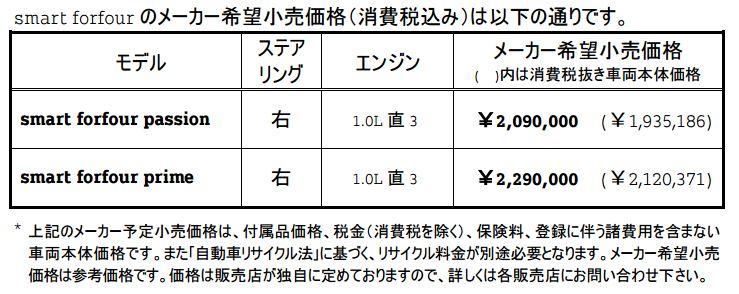 スマートフォーフォー価格表