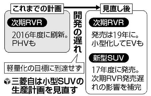 RVR.jpg