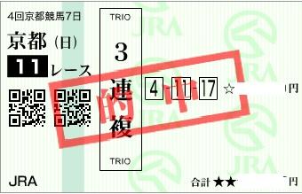 三連複2015菊花賞