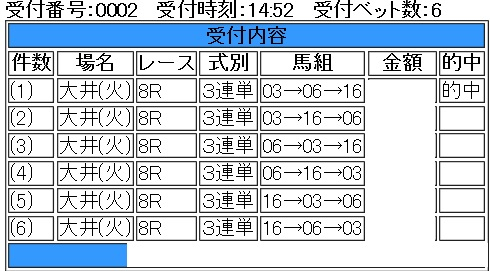 jbcレディースC三連単3頭ボックス