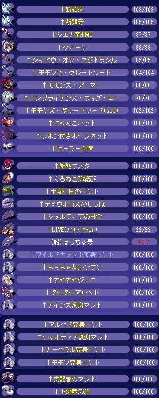 ミラ タイアップ記念箱開封2(オーバーロード)