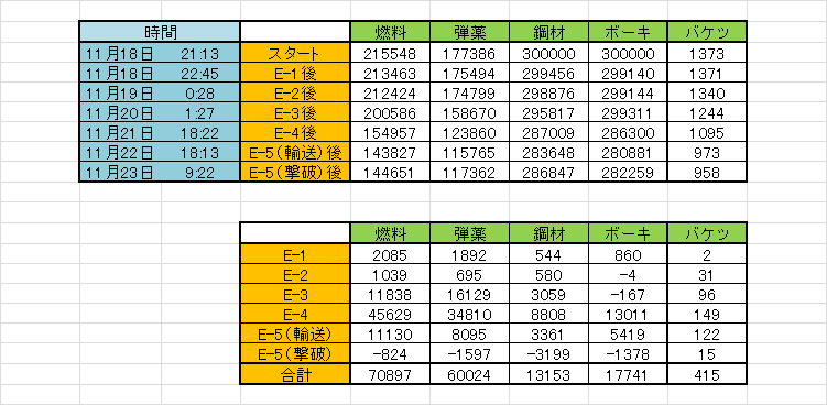 2015秋資源