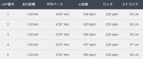 ラップ表20151029_convert_20151030074746