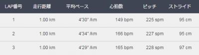 ラップ表20151112_convert_20151113163549