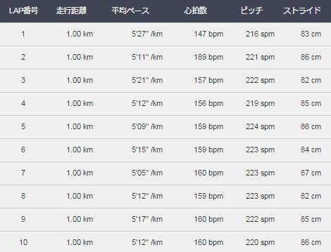 ラップ表20151128-1