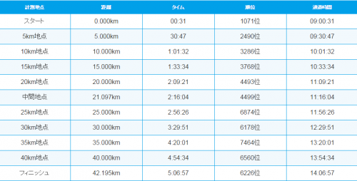 NAHAマラソンラップ_convert_20151207110029