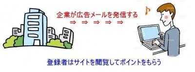 リードメール画像