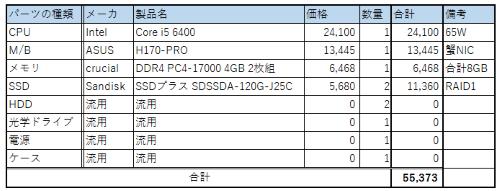 yasume_20151107155228c07.png