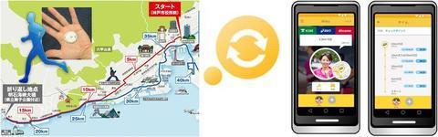 20161103神戸マラソンのウエアラブル実証実験