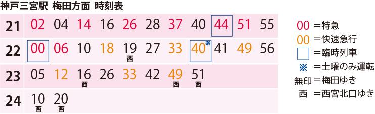 20161203阪急電車の臨時時刻表
