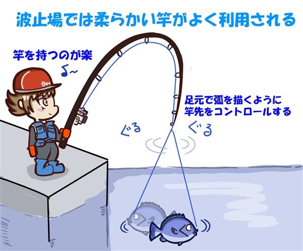 メジナ釣り - コピー31