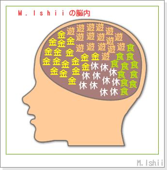 脳内メーカー03