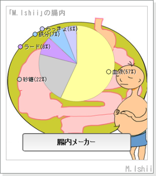 腸内メーカー01