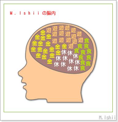 脳内メーカー2010_01
