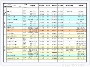 Petsai_Data01.png
