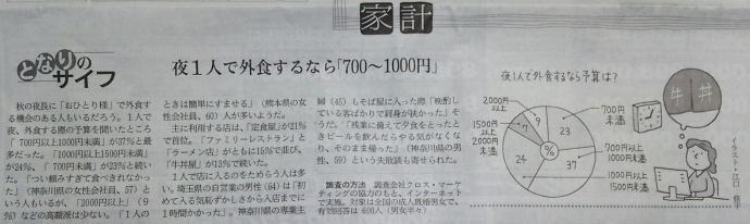 151031一人外食