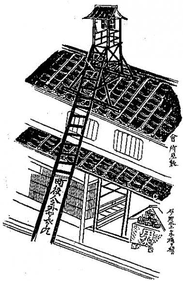 「大坂火見櫓之図」守貞謾稿