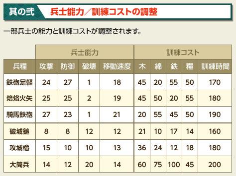 10_兵士01