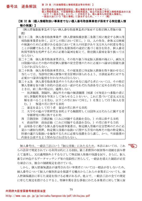 20151123 番号法逐条解説(第32条)-1