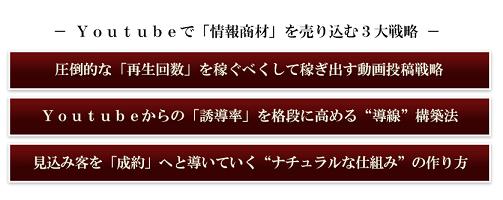 Giga Tubeの戦略