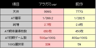 aragami-hiakku.jpg