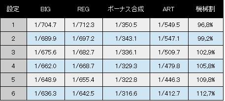 keiji3-spec.jpg