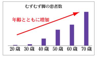 HQLグラフ1