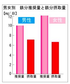 HQLグラフ2