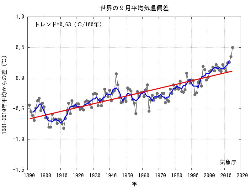 http://blog-imgs-89.fc2.com/o/k/a/okarutojishinyogen/newsplus_1445590172_3801.png