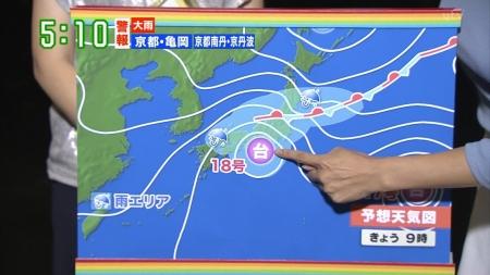 気象予報士033