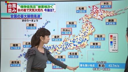 気象予報士038