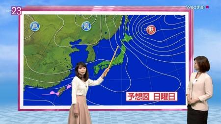 気象予報士052