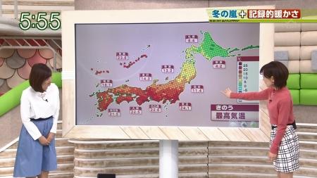 気象予報士055