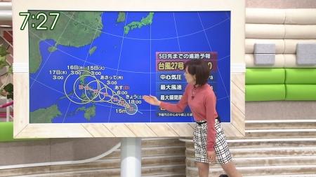 気象予報士063
