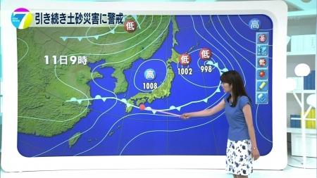 気象予報士012