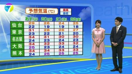 気象予報士015