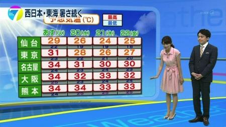 気象予報士016