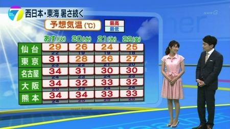 気象予報士017