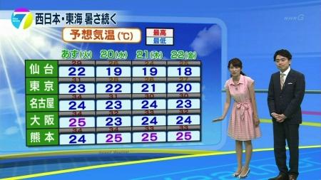気象予報士018
