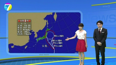気象予報士021