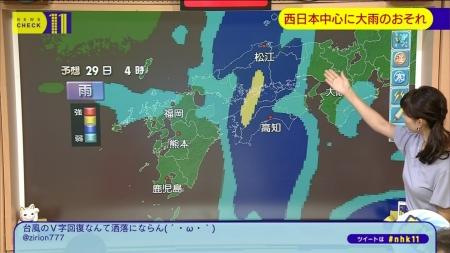 気象予報士042
